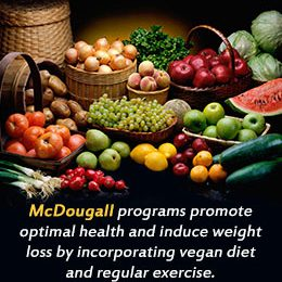 Dr. McDougall Plan diet plan